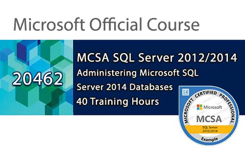 CLS Learning SolutionsAdministering SQL Databases - CLS